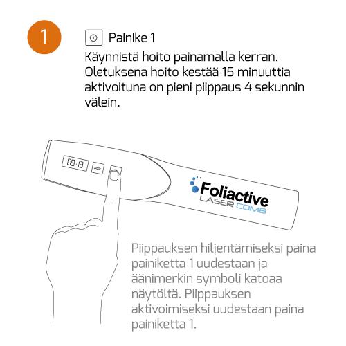 1 Foliactive Laser